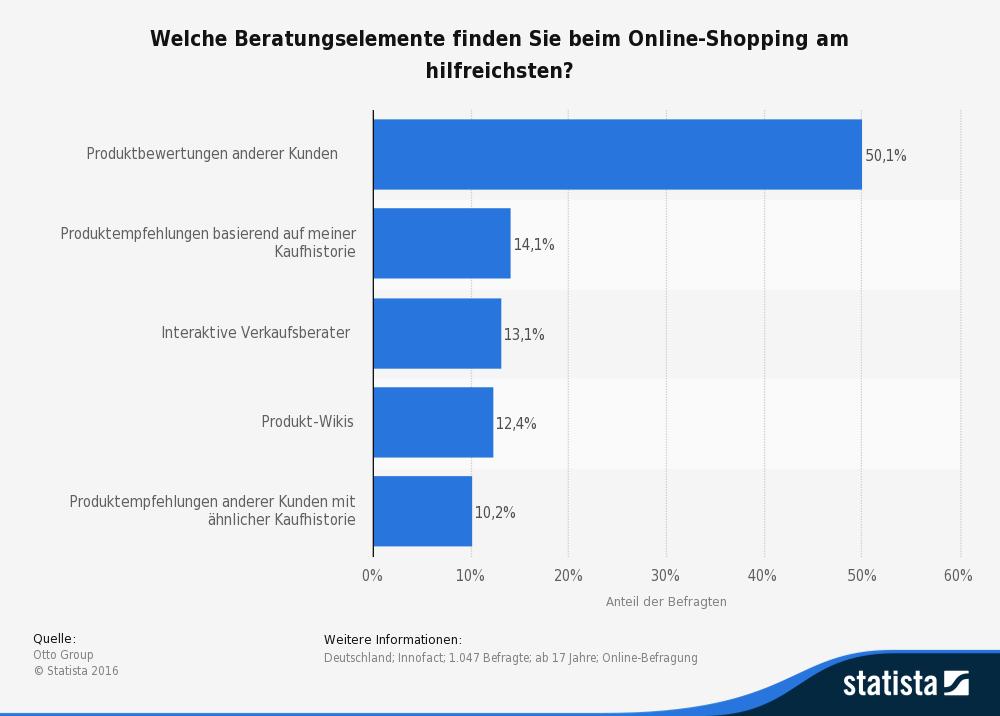 Produktseite-OnlineShopping