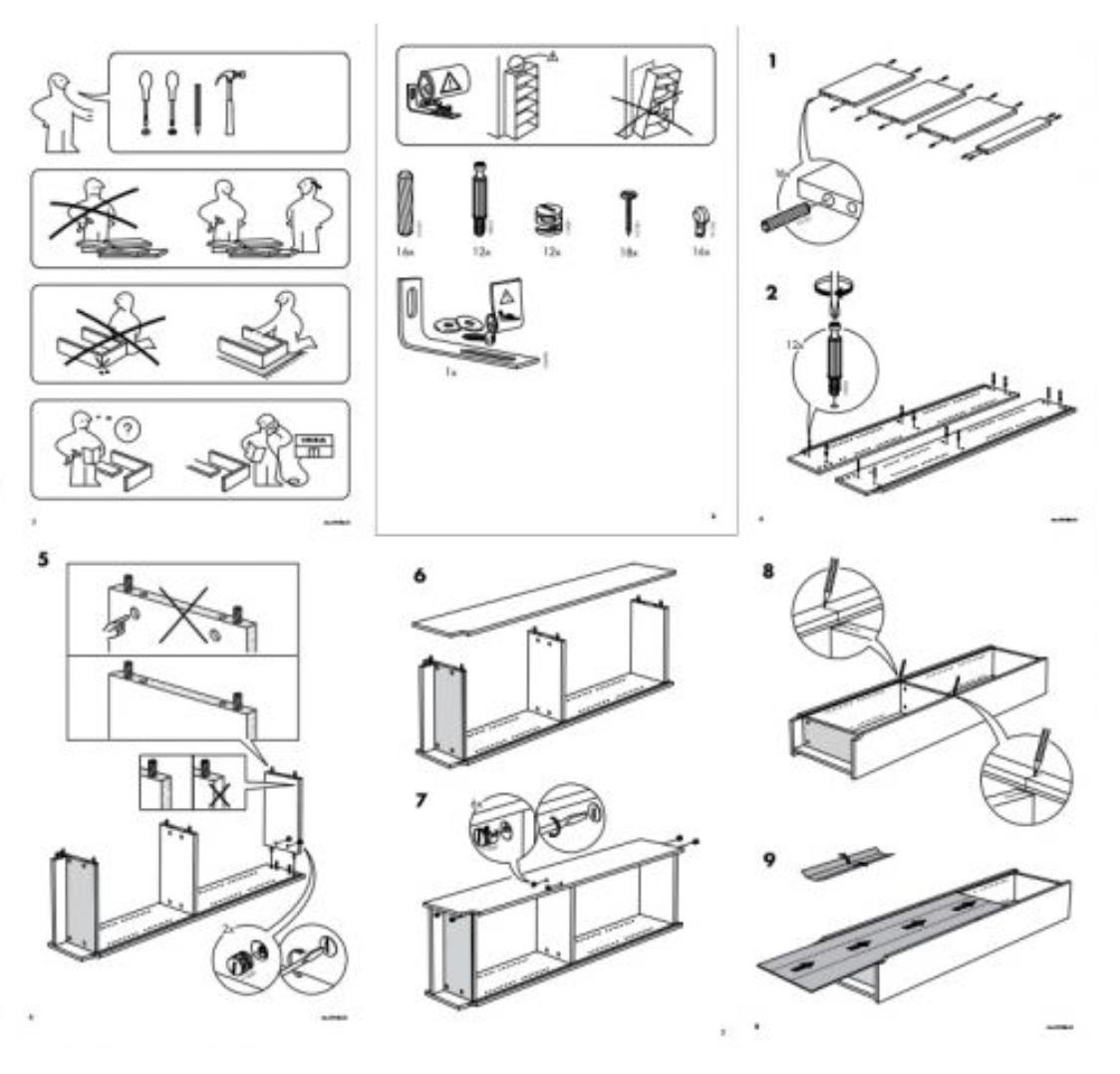 Brand Image Ikea