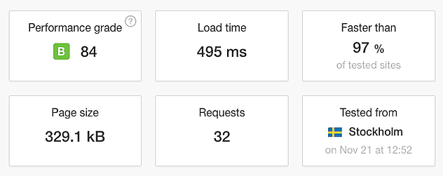 pingdom-speedtest-schnelles-wordpress.png