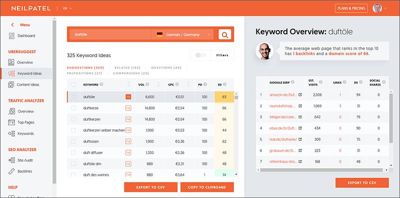 Ein Ausschnitt der Neil Patel Webseite auf der die Ergebnisse der Keyword-Recherche zu sehen sind.