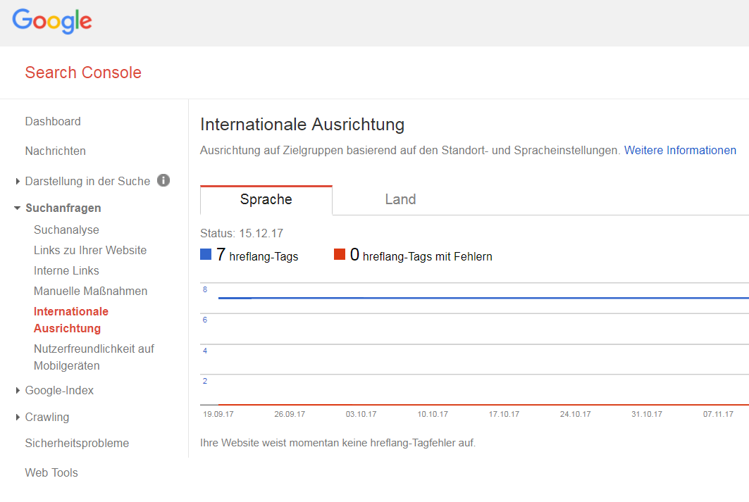 Internationale Ausrichtung hreflang search console