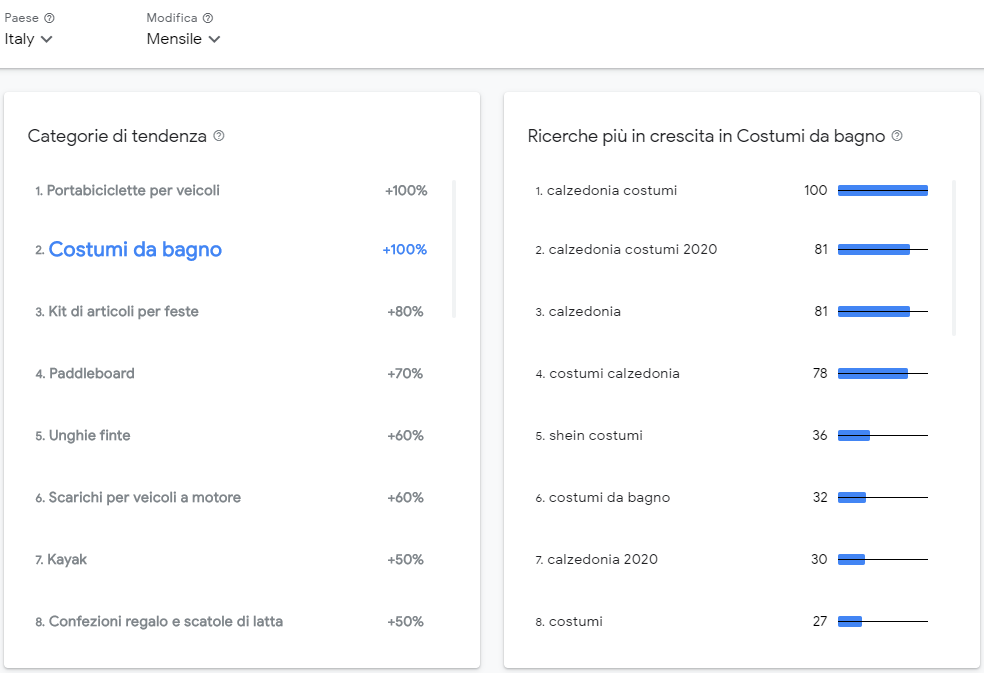 google-categorie-retail-categoria