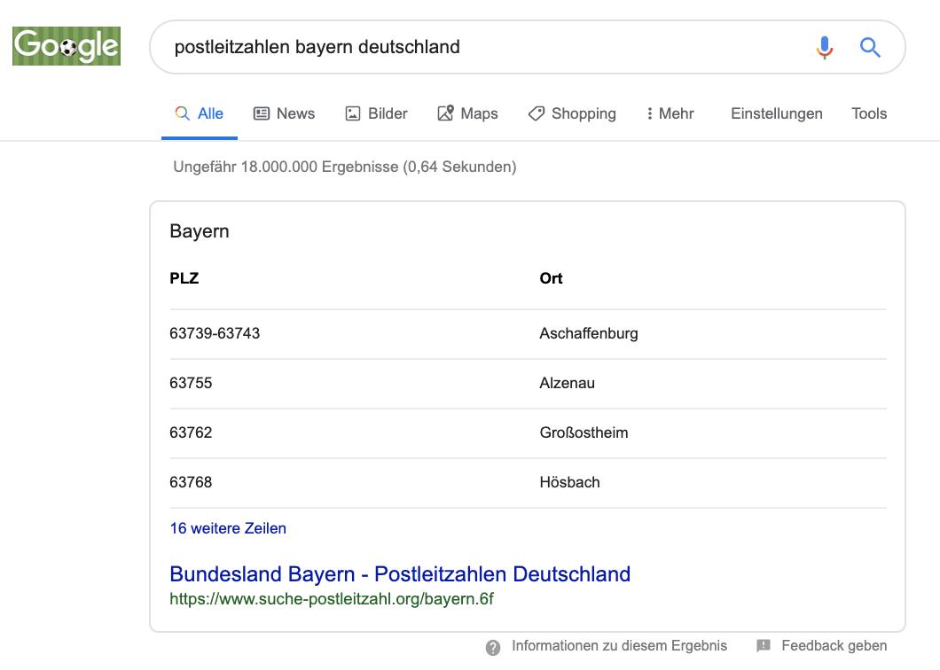 Google Beispiel Tabellen-Snippet