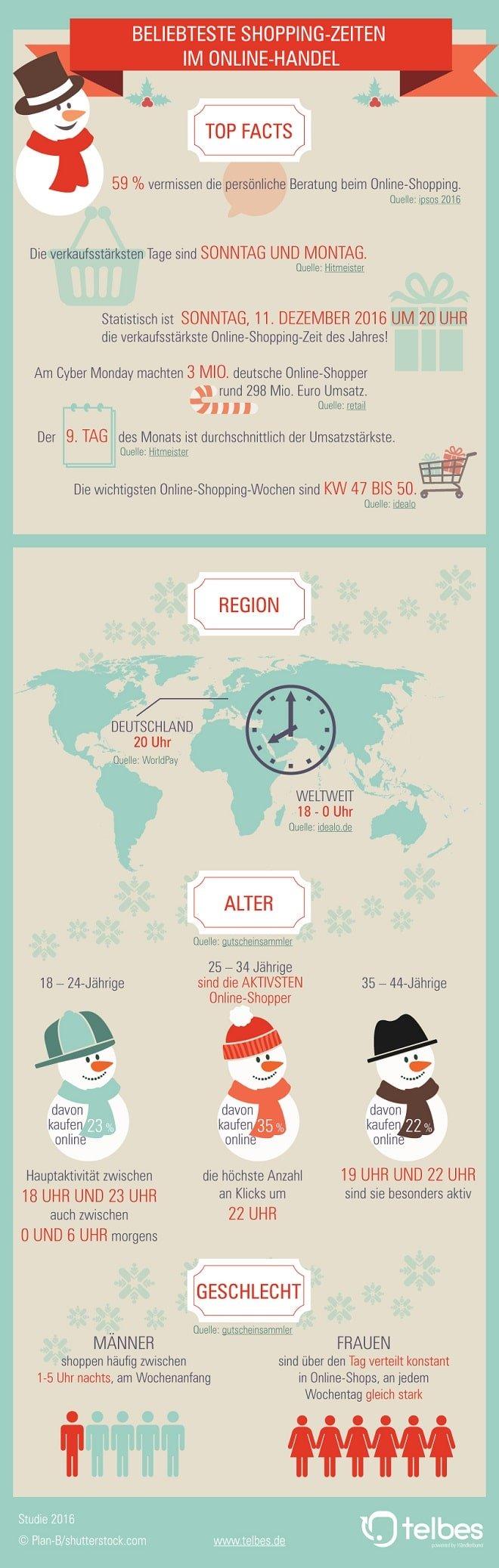 shoppingzeiten_infografik.jpg