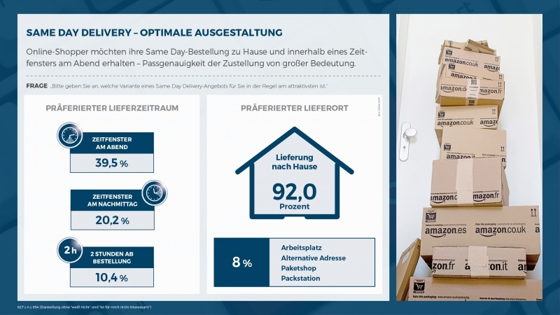 170901_same_day_delivery_optimale_ausgestaltung_0.jpg