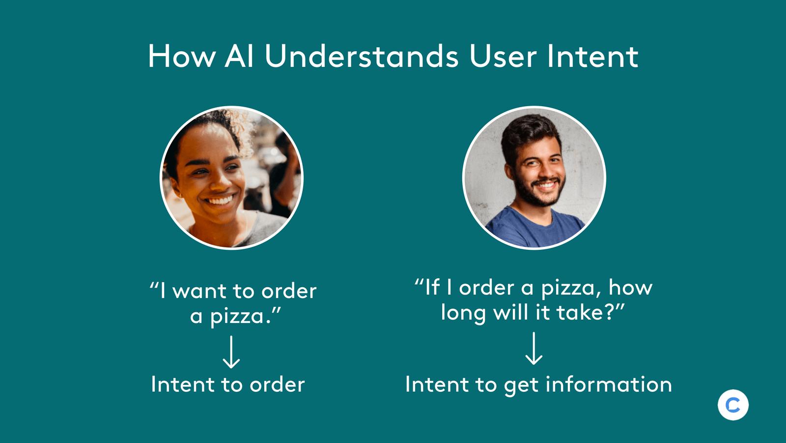 AI_chatbot-understanding_user_intent